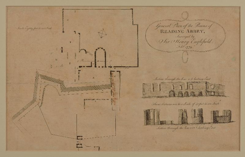 A map showing defences built across Reading Abbey during the English Civil War